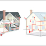 does your house need rewiring